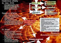Plakat - TSZ